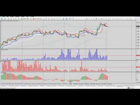 Вебинар Как перейти с форекса на фондовый рынок