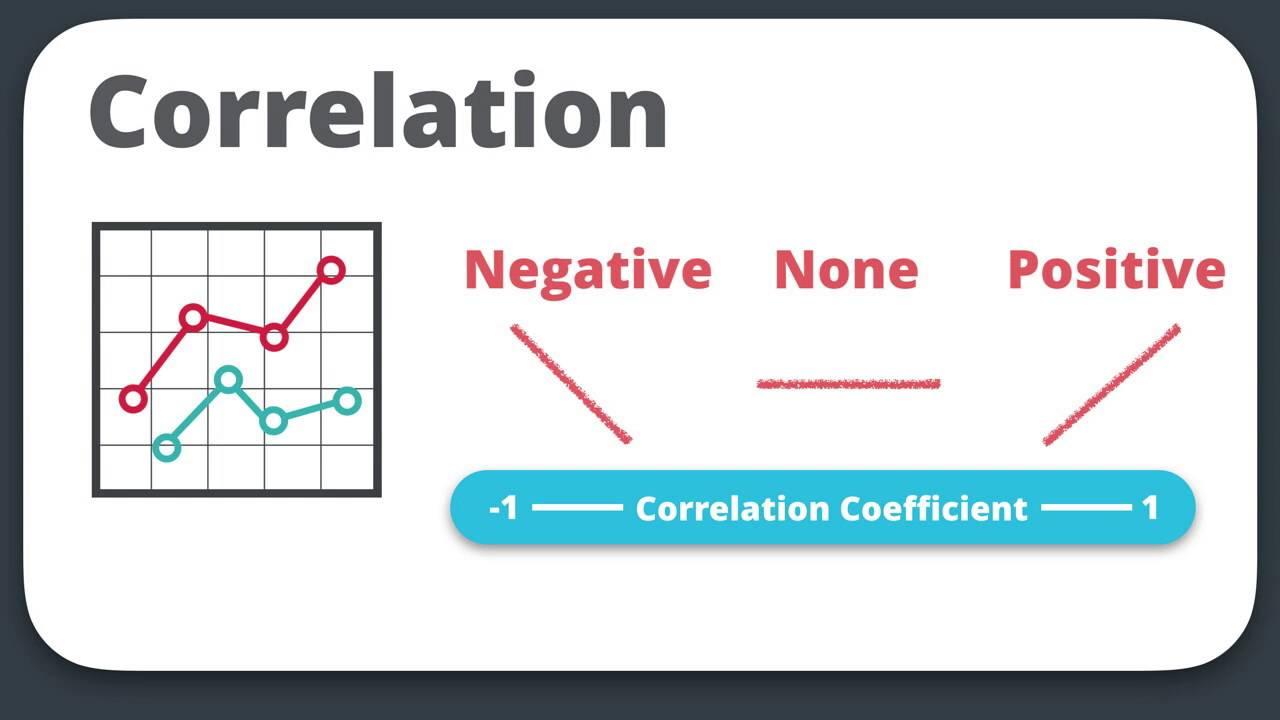 Download Predictor Variables - Correlation