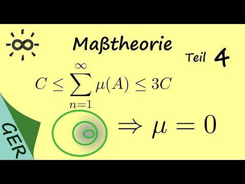 Maßtheorie - Teil 4 - Nicht alles ist Lebesgue-messbar