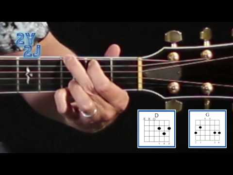What I Got   Sublime   Acoustic Guitar Lesson