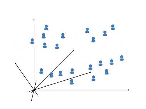 MATLAB skills, machine learning, sect 1: Course Example