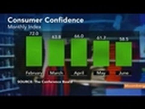 U.S. Consumer Confidence, Home Prices Decline