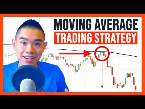 Simple And Profitable Forex Scalping Strategy Youtube