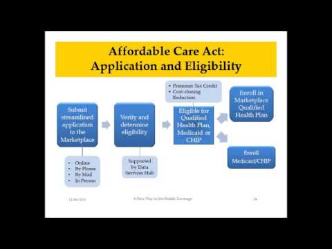 ACA 101: American Indians/Alaska Natives and the Affordable Care Act
