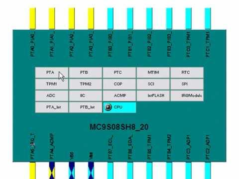 CodeWarrior HCS08 FreeScale Microcontroladores