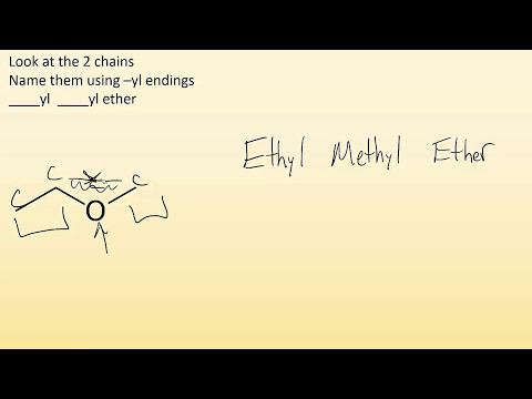 Naming- Alcohols And Ethers