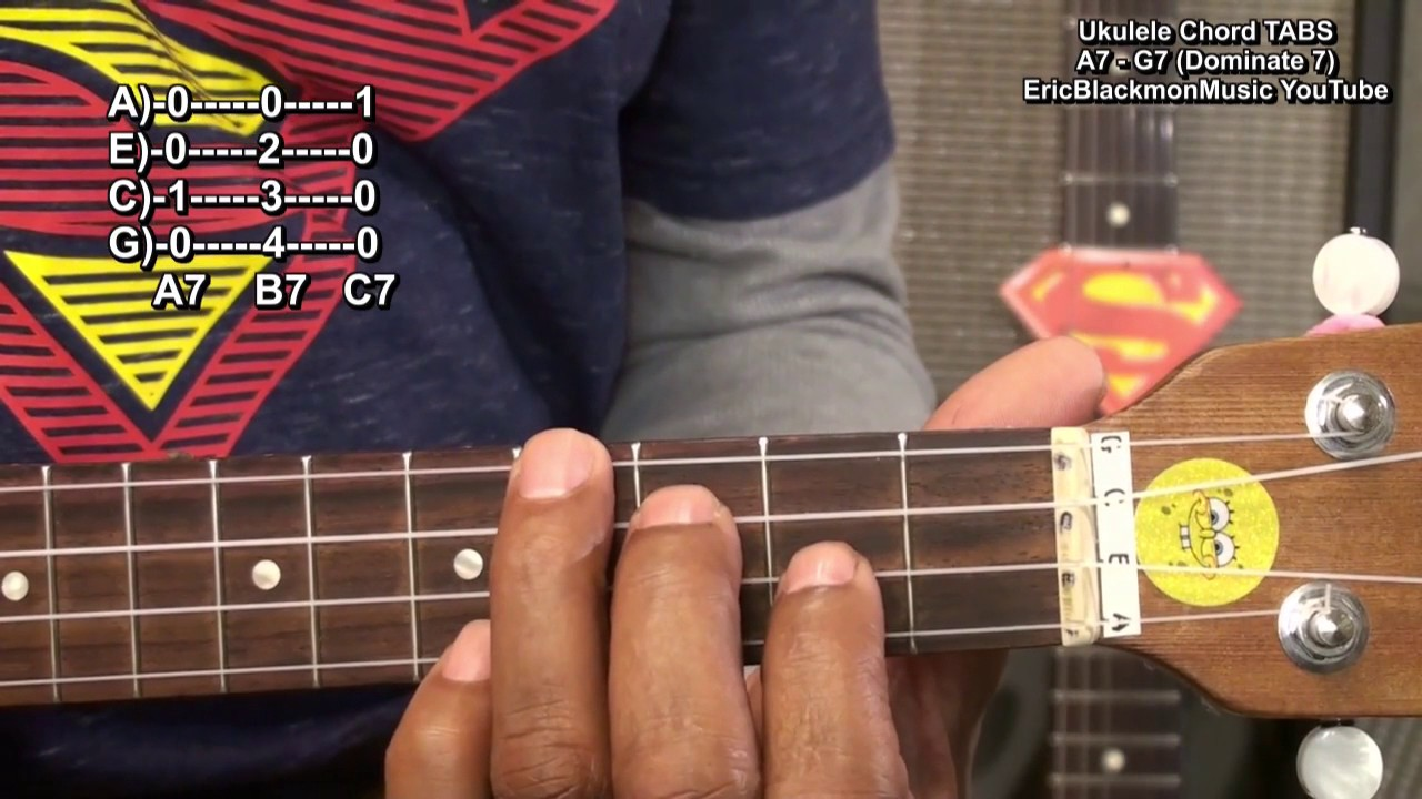 How to play ukulele chords a7 b7 c7 d7 e7 f7 g7 tabs dom7 chord how to play ukulele chords a7 b7 c7 d7 e7 f7 g7 tabs dom7 chord dictionary hexwebz Choice Image