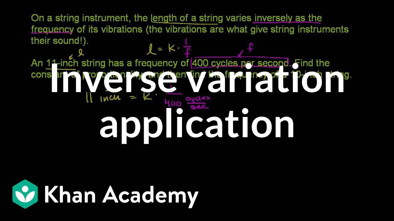 Inverse Problems in Vibration