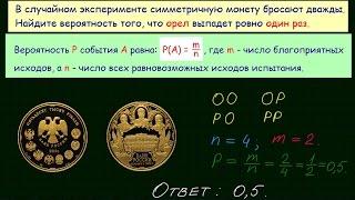 Задание №4 ЕГЭ 2016 по математике. Урок 2