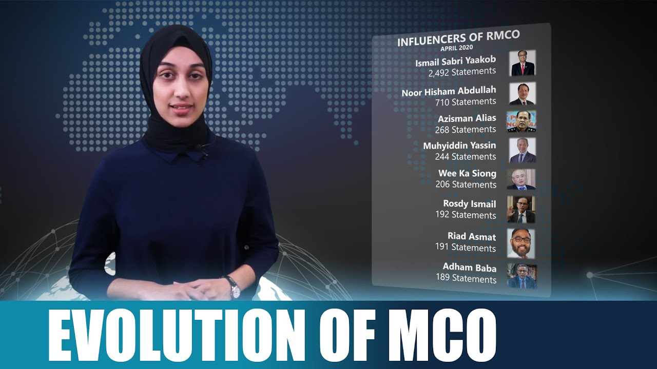 INSIGHT - Evolution of MCO