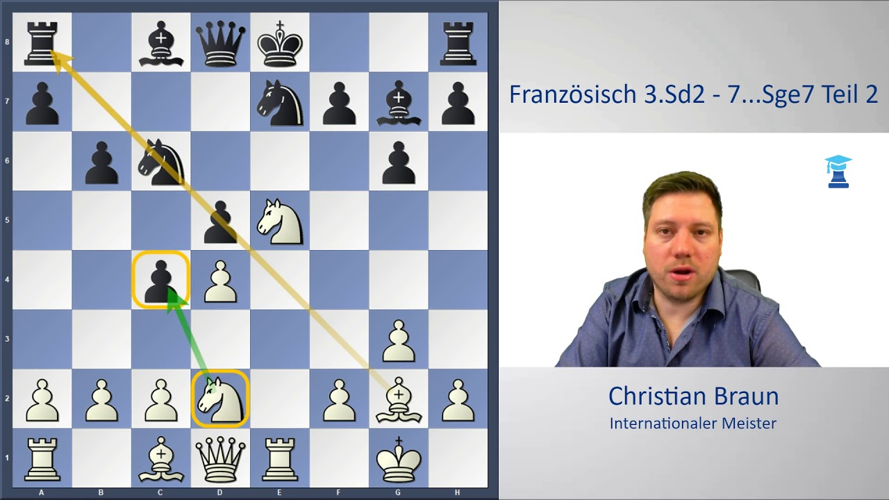 Konigsindischer Angriff Chessemy
