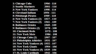 Most Team Wins In A Regular Season 106 Minimum Mlb