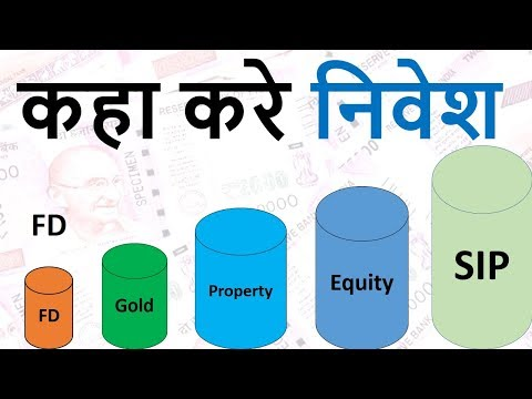 where to invest money in Different asset class| Invest in Mutual Funds or FD or Stocks or Properties