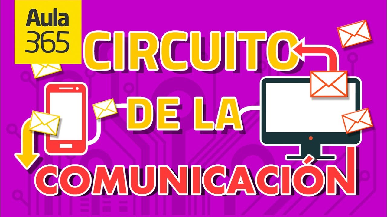 El Circuito de la Comunicación | Videos Educativos para Niños