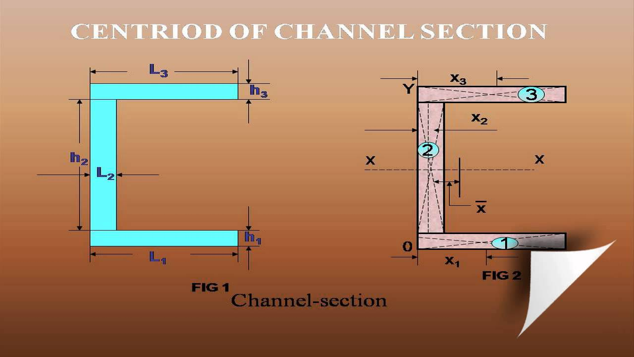 How to calculate the centroid of channel section geometric properties of  section