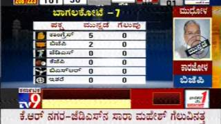 TV9 Live: Counting of Votes : Karnataka Assembly Elections 2013 'Results' - Part 10