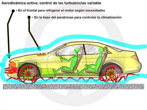 Influencia de la carrocería en el consumo y contaminación (3/4)