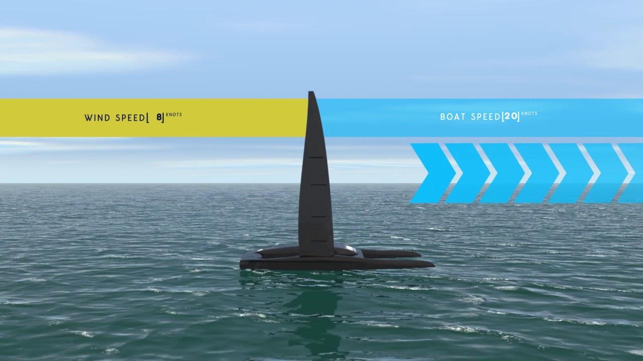 Artemis Racing Technology - ASV Introduction