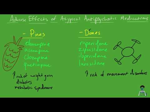 Adverse Effects of Atypical Antipsychotics Mnemonic
