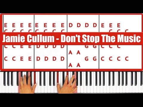 Don't Stop The Music Jamie Cullum Piano Tutorial - EASY