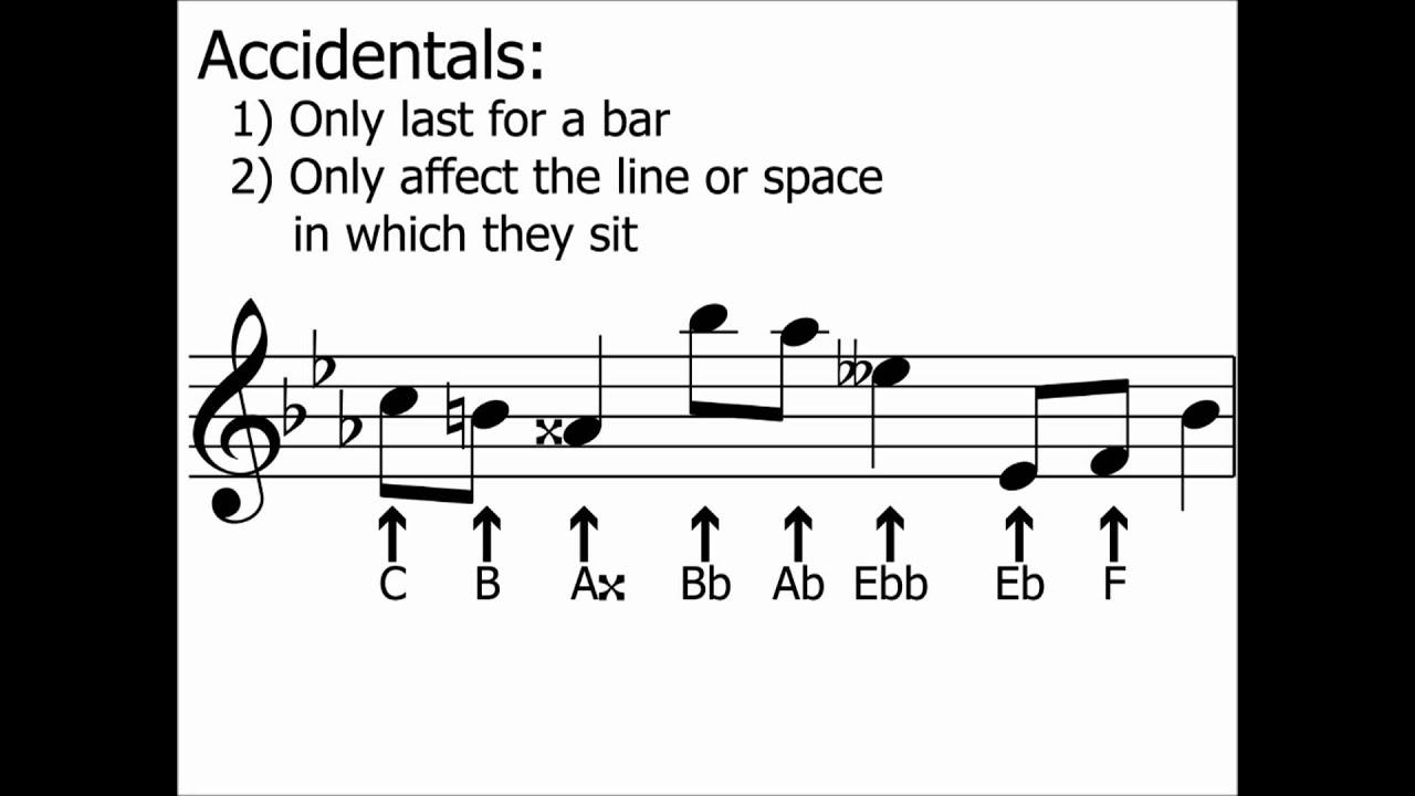 Reading Music : Accidentals
