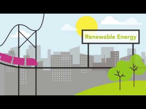The Power of Renewable Energy