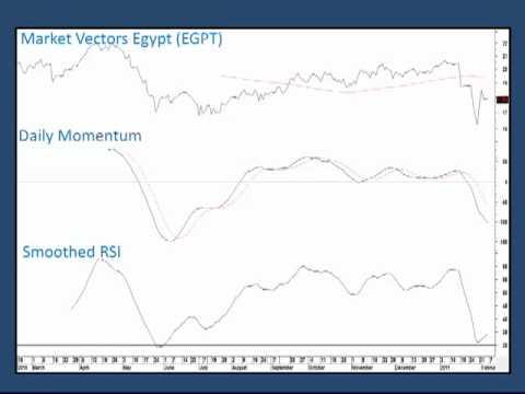 Eygptian Stock Market  Post Mubarak