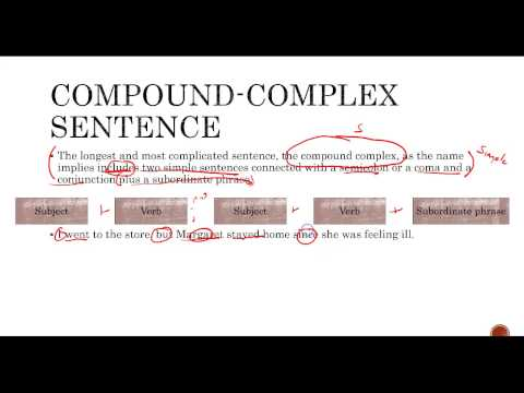 Types Of Sentences, Fragments, Run-ons, And Comma Splices