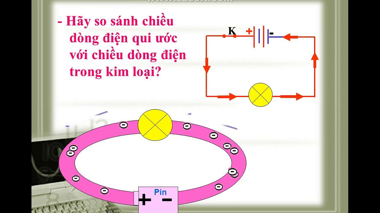 Dạy học trực tuyến   Môn Vật lý khối 7   Bài Ôn tập kiểm tra 45 phút