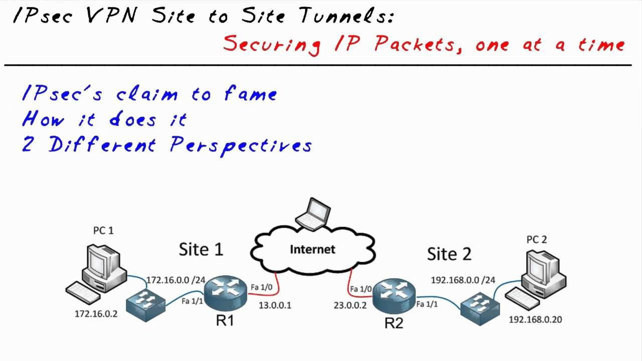 Micronugget how ipsec site to site vpn tunnels work youtube micronugget how ipsec site to site vpn tunnels work pooptronica Gallery