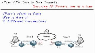 MicroNugget: How IPsec Site to Site VPN Tunnels Work