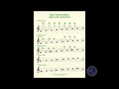 Music Notation Basics Topic 5 MIDI (NYJA Online)