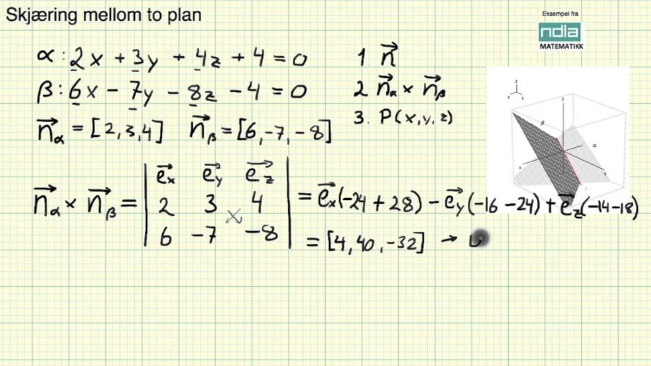 Matematikk R2   Skjæring mellom to plan