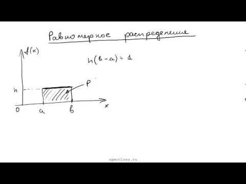 Решение задач на равномерное распределение в помощь студенту домен