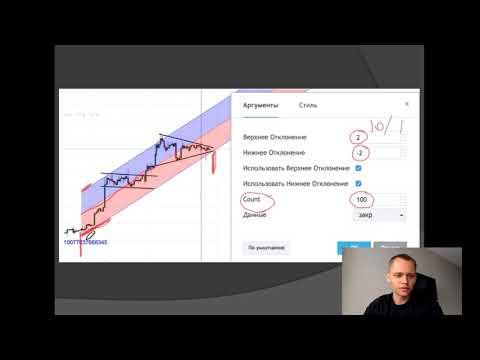 Кривая линейной регрессии. Технический анализ.