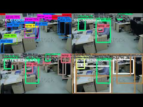 Object detection in office: YOLO vs SSD Mobilenet vs Faster RCNN NAS