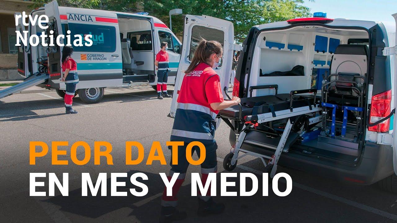 Download 67 BROTES y 257 nuevos CONTAGIOS, la mayoría en ARAGÓN #CORONAVIRUS   RTVE