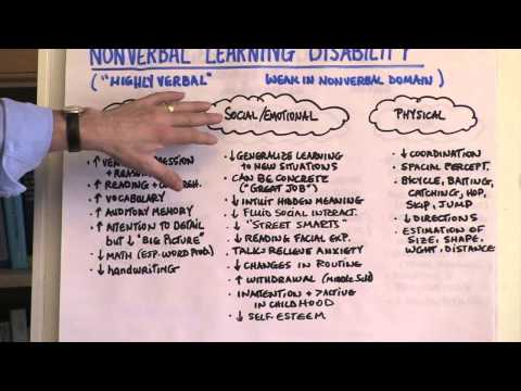 What Is Non Verbal Learning Disorder >> What Is Nonverbal Learning Disability Youtube
