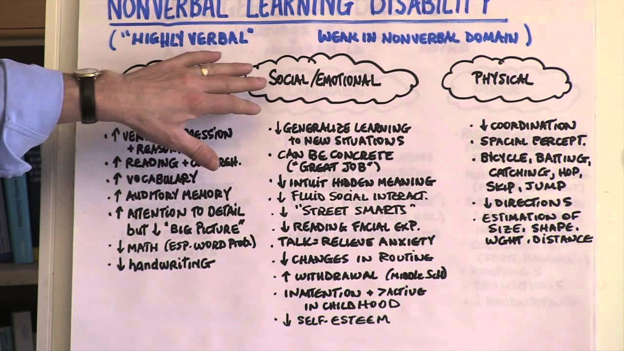 What Is Nonverbal Learning Disability? - YouTube