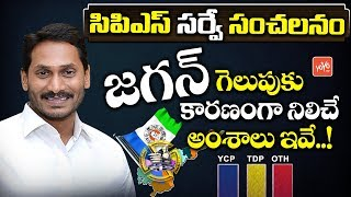 Reasons for YS Jagan Victory in AP Elections | CPS Exit Poll Survey | AP Election Rwsults | YOYO TV