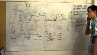 Lesson (2) - L1 signal encoding. Part 2