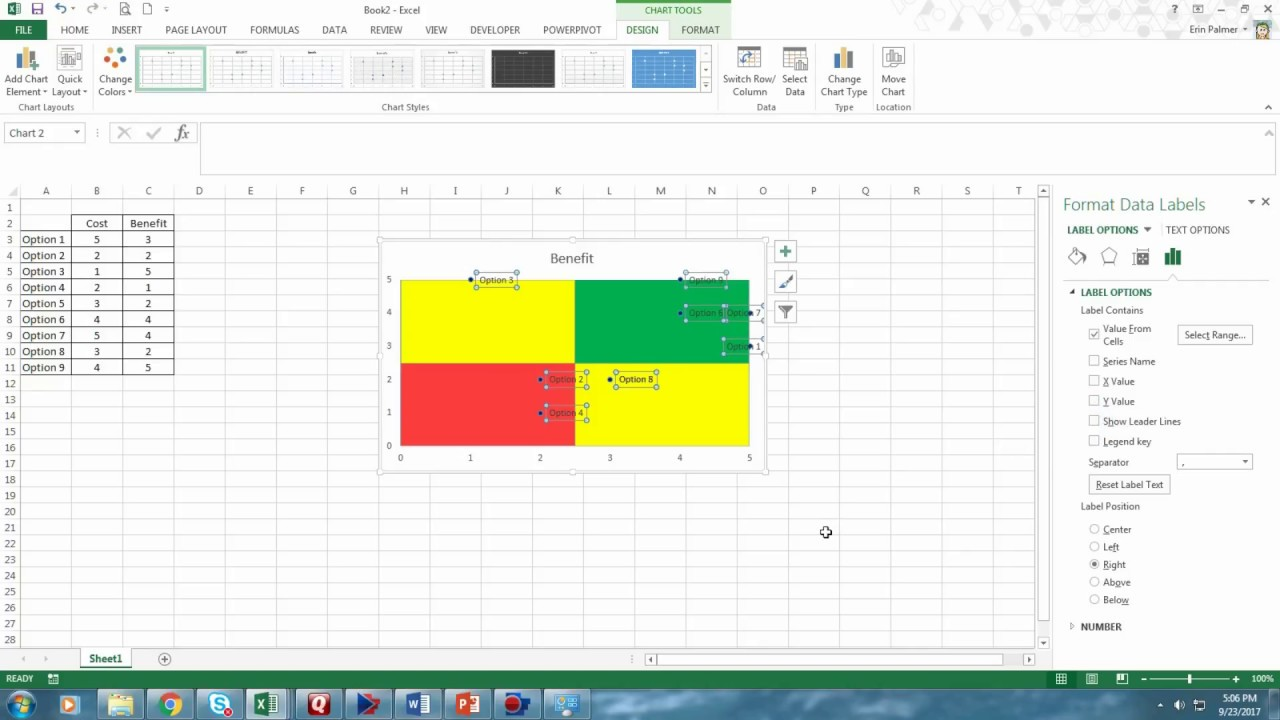 hight resolution of multi colored quadrant chart in excel