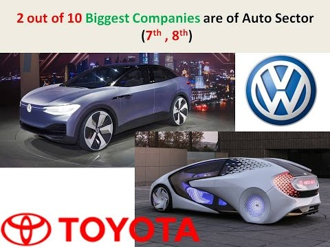 Big Companies in Auto Sector: Volkswagen and Toyota