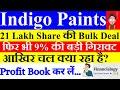 Indigo Paints मे 21 लाख Share की Bulk Deal By FIIs.Indigo Paints मे क्या करे Listing के बादHold/sell