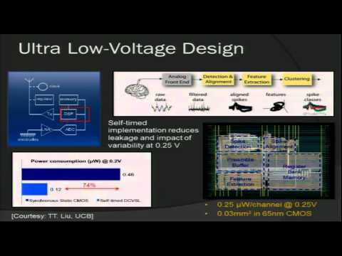 Session 7 - 4 Ultra Low Power Platforms for Human Enhancement