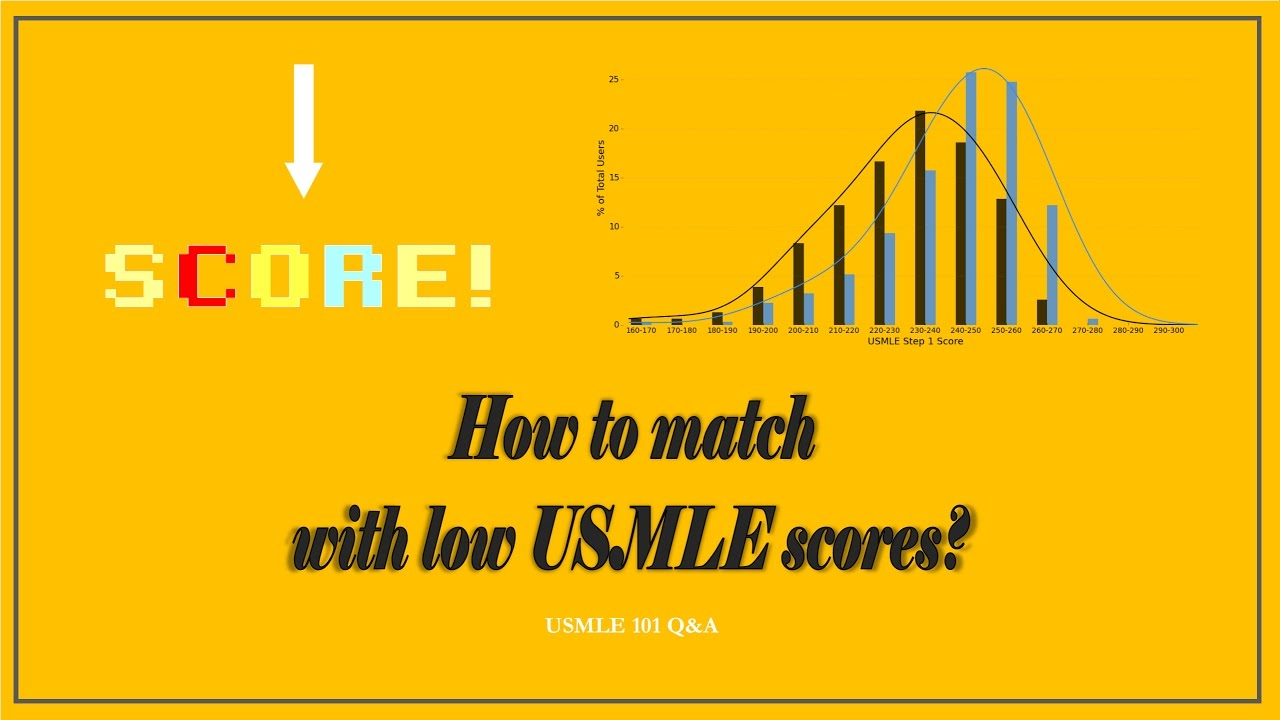 How to match with low USMLE scores? USMLE 101 Q&A