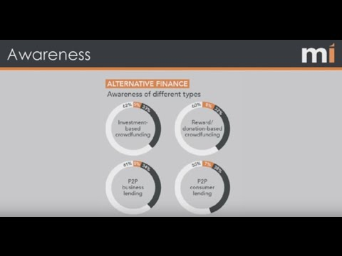 An Introduction to Alternative Finance Overview