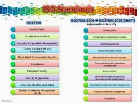 how to write iso 27001 exam