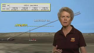 Gambar cover GPS Approach Minimums - King Schools Instrument Ground School