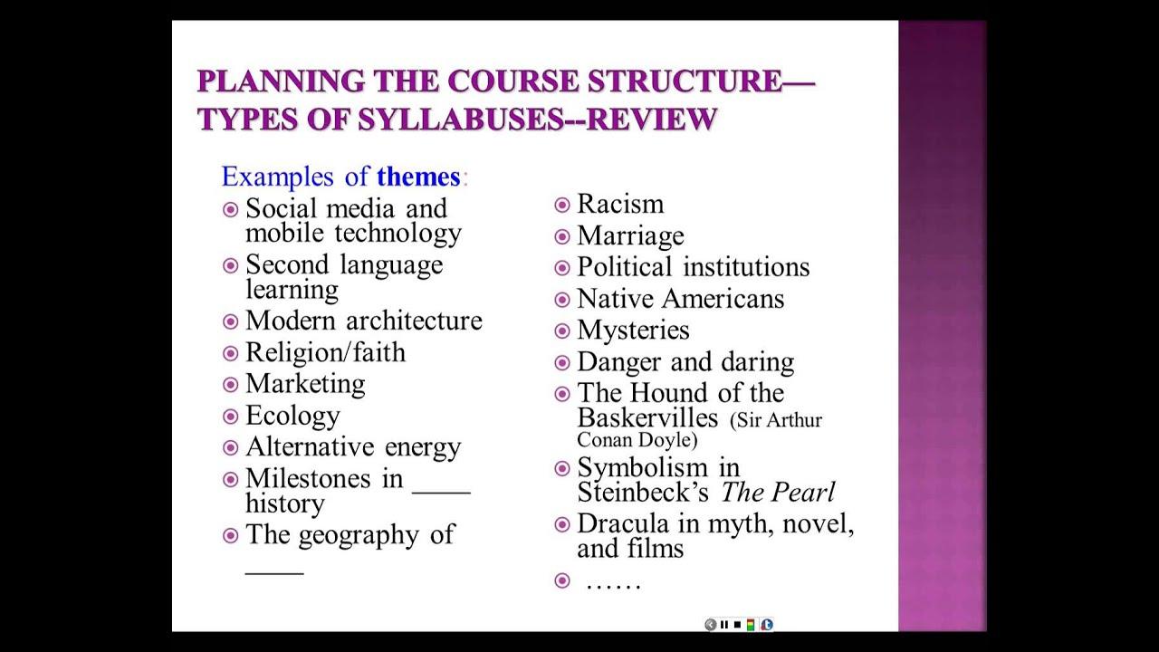 Types of syllabuses youtube types of syllabuses buycottarizona Choice Image